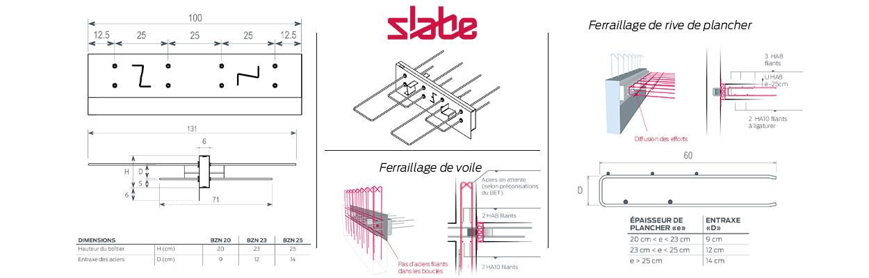 Découvrez les éléments structurels pour la mise en œuvre du rupteur de balcons.