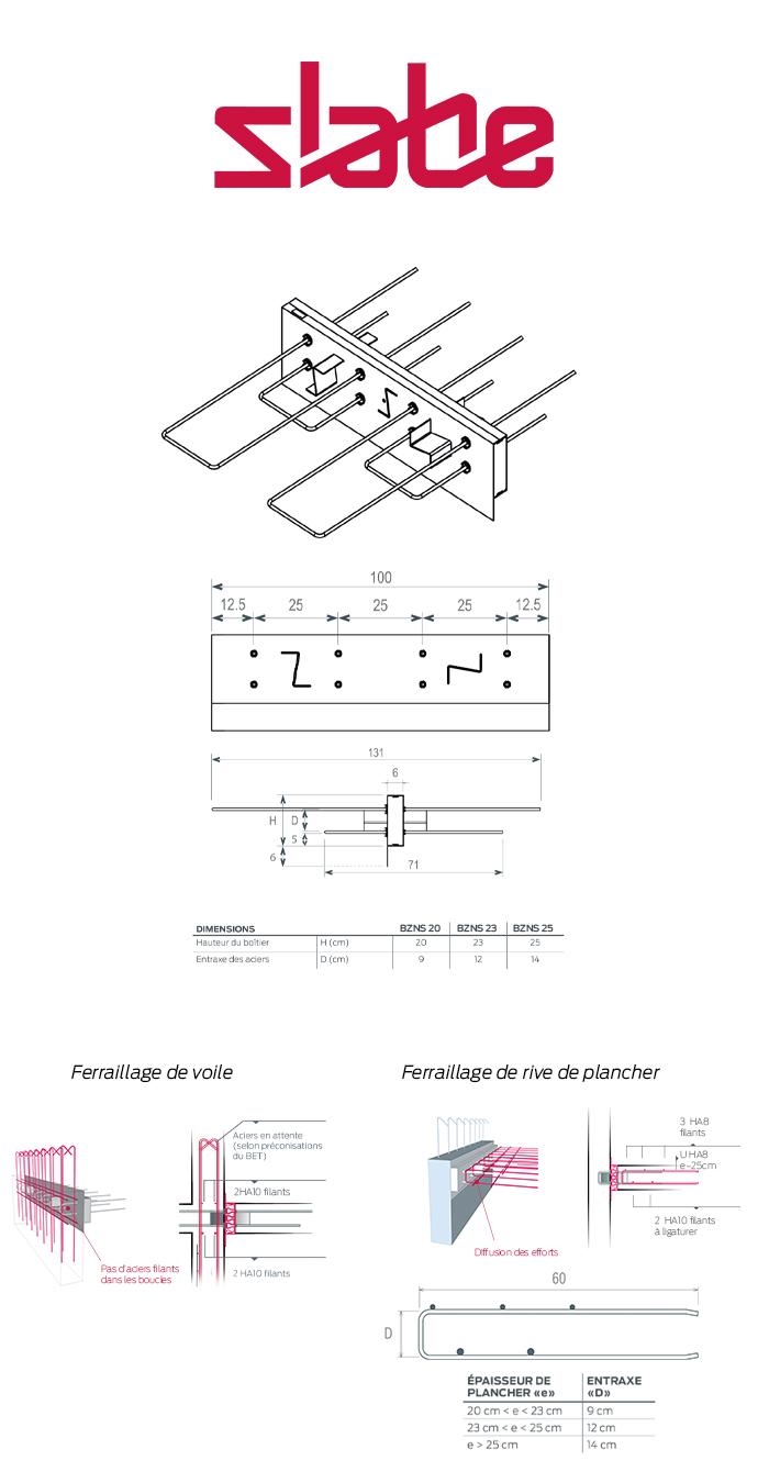 Caractéristiques techniques rupteur de balcon Slabe BZNS.