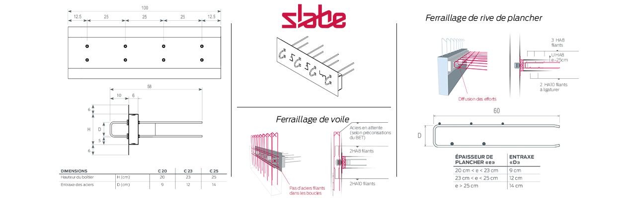 Le rupteur de ponts thermiques de compensation Slabe C se met en œuvre en respectant un chaînage forfaitaire complet.