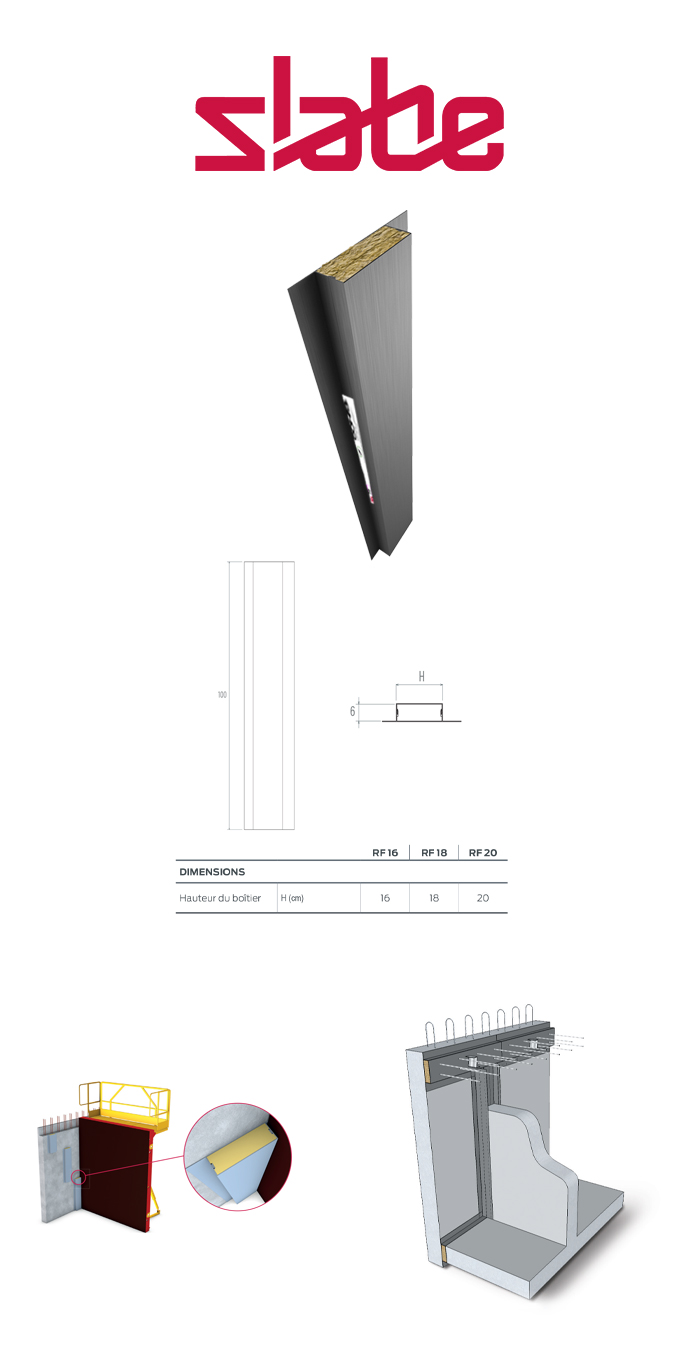 Caractéristiques du rupteur thermique de refend Slabe RF.