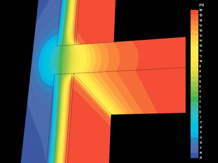 Impact de la présence de rupteurs de ponts thermiques