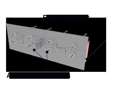 Le rupteur de ponts thermiques Slabe est l'alliance entre un bloc isolant et des aciers inoxydables.