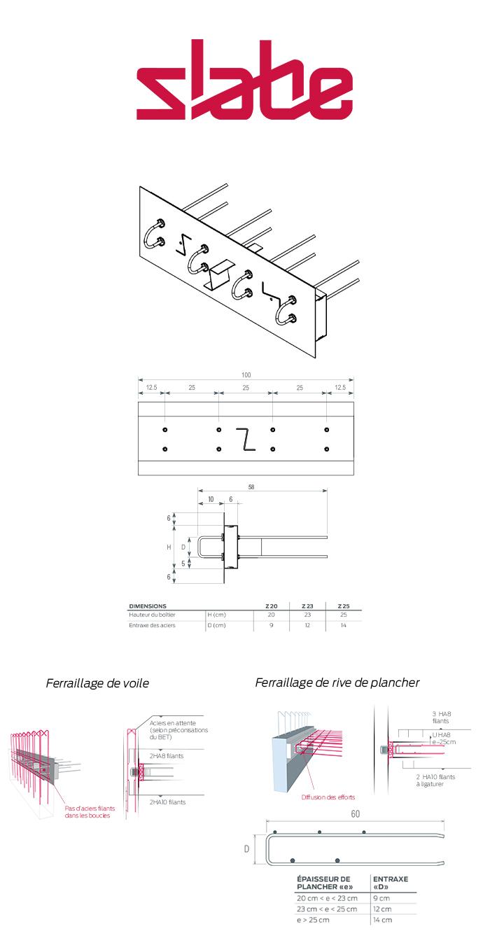 Le rupteur de ponts thermiques Slabe Z, caractéristiques techniques.