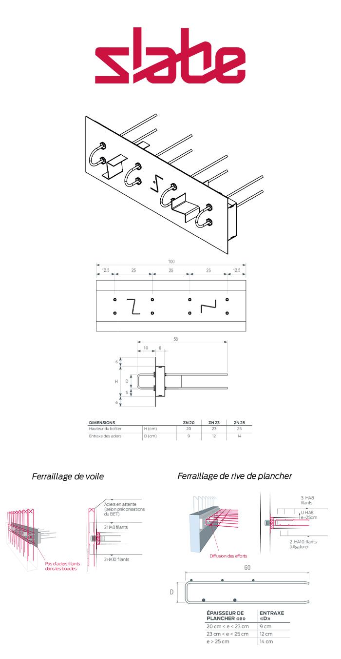 Le rupteur thermique de plancher Slabe ZN, caractéristiques.