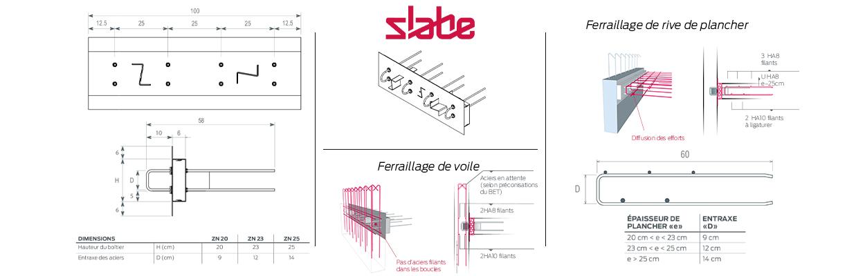 Découvrez les éléments structurels qui permettent la mise en œuvre du rupteur thermique Slabe ZN.