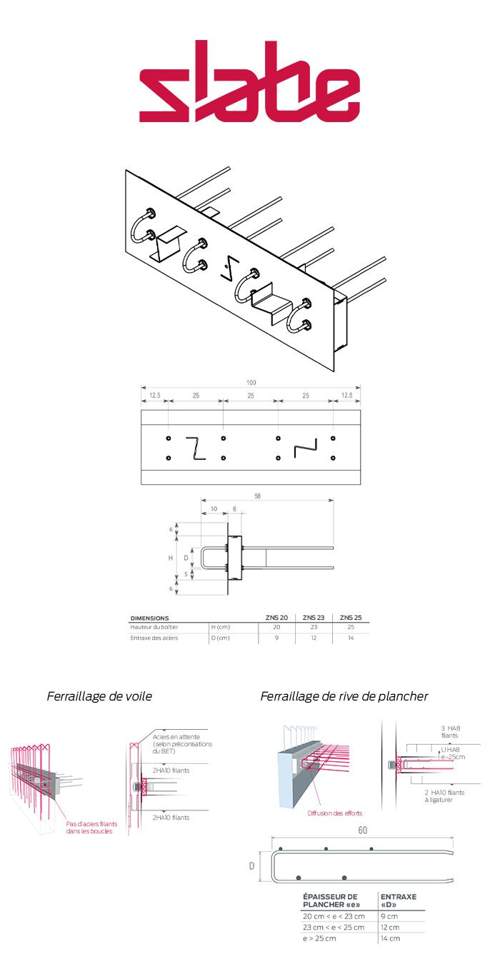 Caractéristiques du rupteur de ponts thermiques parasismique Slabe ZNS.