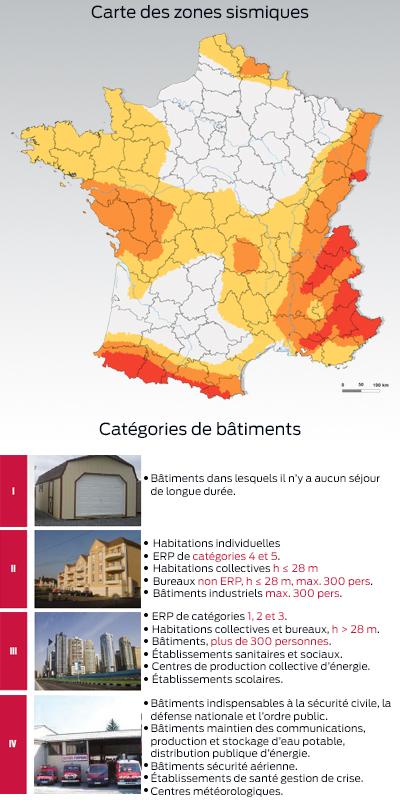 Découvrez dans quels cas notre gamme de rupteurs sismiques est la solution d'isolation de votre bâtiment.