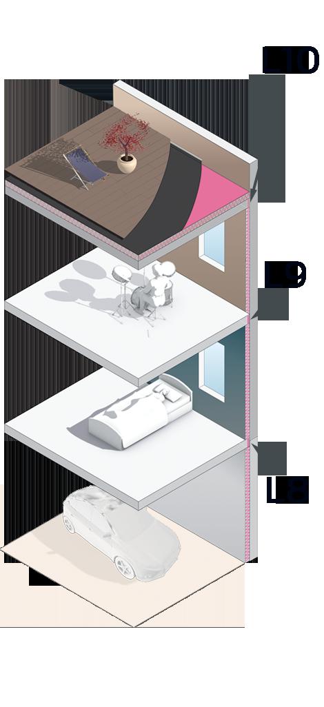 La RT 2012 a catégorisé les liaisons béton béton d'un bâtiment en 3 : L8, L9 et L10.