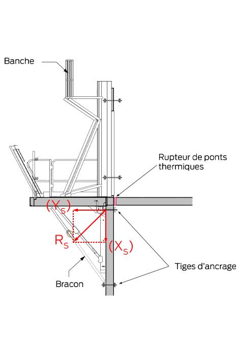 Des études ont été menées sur le rupteur Slabe qui permettent de connaître sa résistance aux efforts de traction d'une PTE.