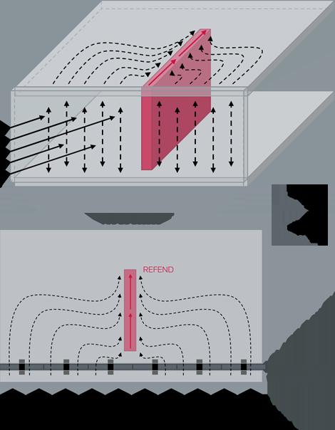 L'association d'un rupteur de refend Slabe avec les rupteurs de plancher Slabe Z, ZN ou ZNS permet d'assurer le contreventement.
